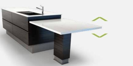 Kitchen Lift Systems 2